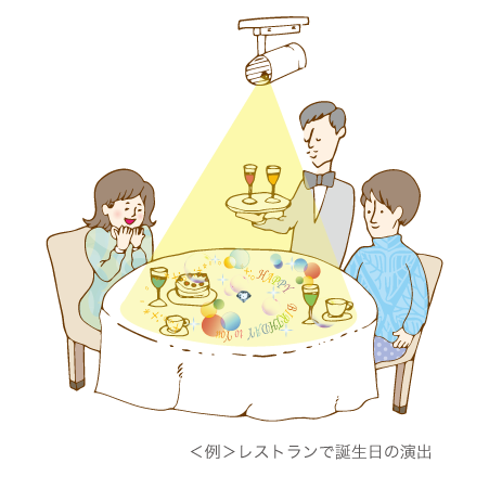 テーブル演出
