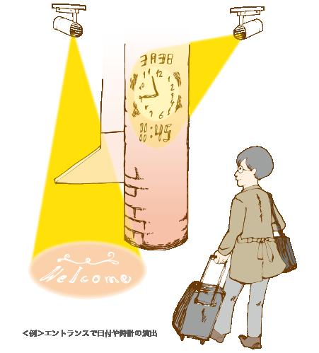マッピング例_03