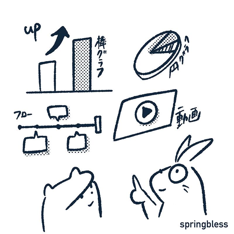 文字の量と画像